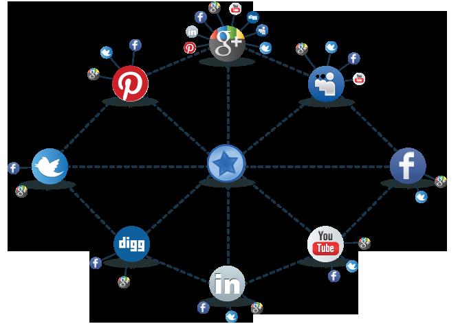 Netlinking : Linkwheel seo sociaux